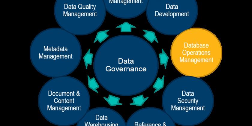 Tivoli Storage Manager for Data Back Up Training