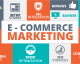 How Does an eCommerce Company Helps in Online Business?